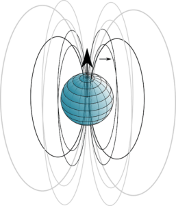 magnetic poles and lines of the earth